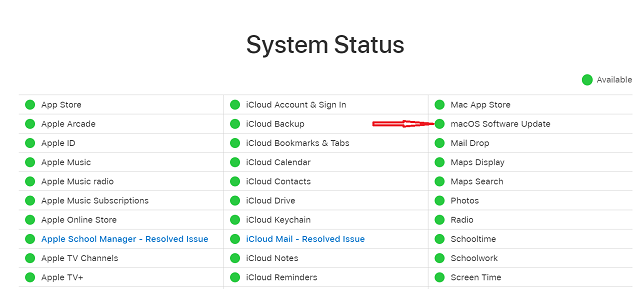 Apples Servers Are Not Experiencing Issues